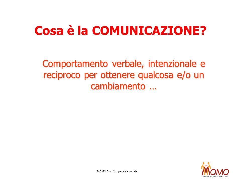 Cosa è la COMUNICAZIONE? Comportamento verbale, intenzionale e reciproco per ottenere qualcosa e/o un cambiamento … MOMO Soc. Cooperativa sociale