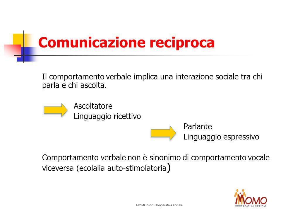 Comunicazione reciproca Il comportamento verbale implica una interazione sociale tra chi parla e chi ascolta. Ascoltatore Linguaggio ricettivo Parlant