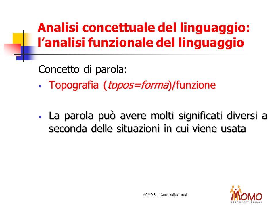 Analisi concettuale del linguaggio: lanalisi funzionale del linguaggio Concetto di parola: Topografia (topos=forma)/funzione Topografia (topos=forma)/