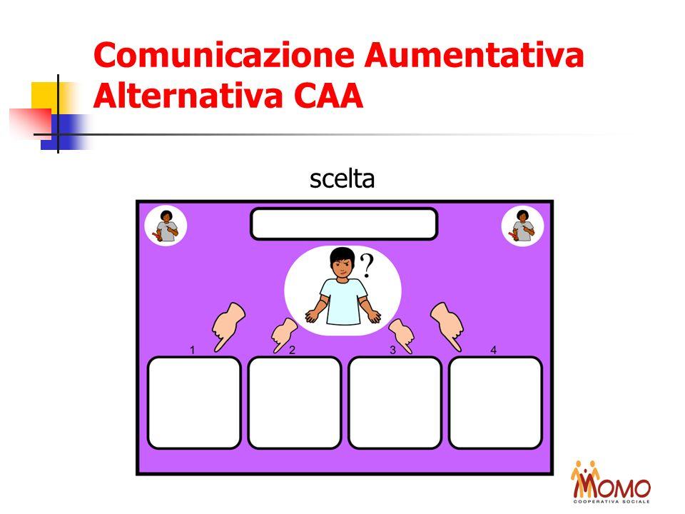 Comunicazione Aumentativa Alternativa CAA scelta