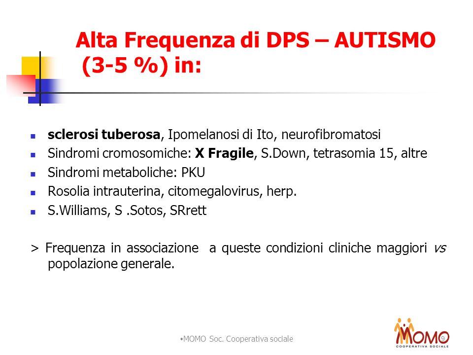 Alta Frequenza di DPS – AUTISMO (3-5 %) in: sclerosi tuberosa, Ipomelanosi di Ito, neurofibromatosi Sindromi cromosomiche: X Fragile, S.Down, tetrasom