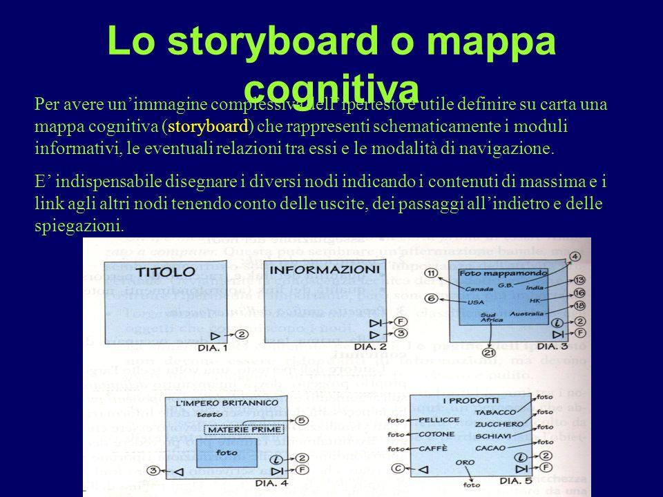 Lo storyboard o mappa cognitiva Per avere unimmagine complessiva dellipertesto è utile definire su carta una mappa cognitiva (storyboard) che rapprese