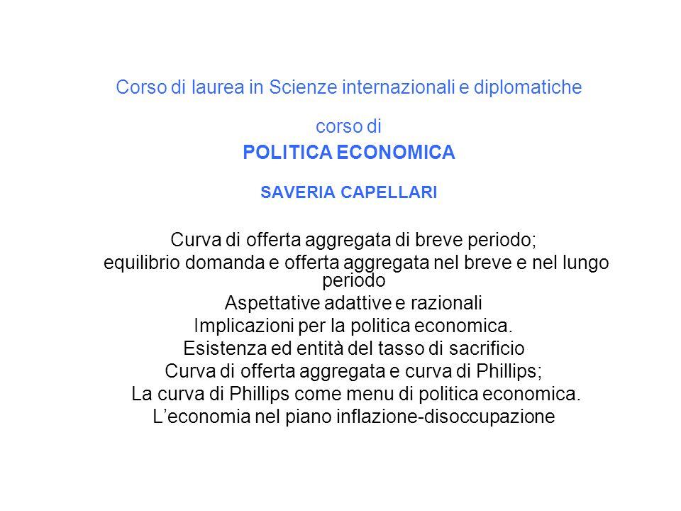 Corso di laurea in Scienze internazionali e diplomatiche corso di POLITICA ECONOMICA SAVERIA CAPELLARI Curva di offerta aggregata di breve periodo; eq