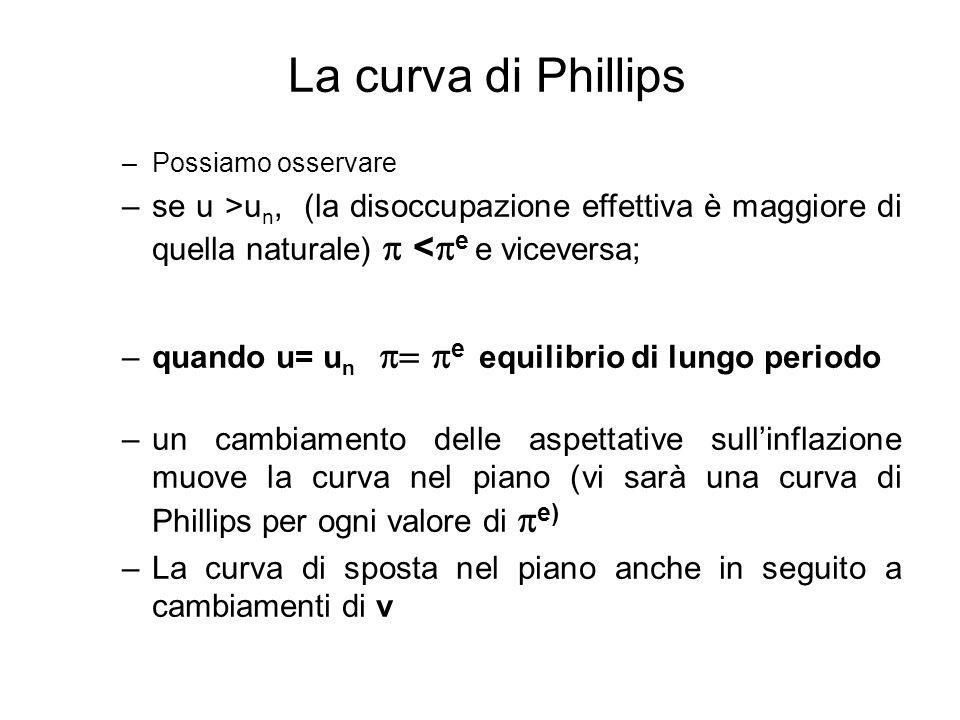 La curva di Phillips –Possiamo osservare –se u >u n, (la disoccupazione effettiva è maggiore di quella naturale) < e e viceversa; –quando u= u n e equ
