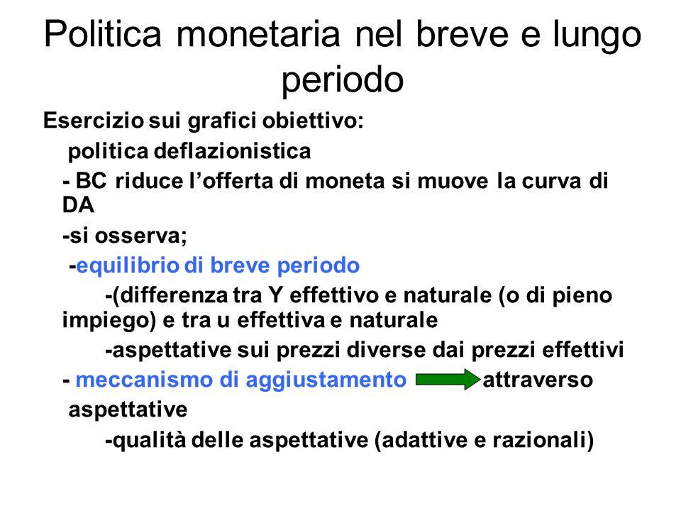 Politica monetaria nel breve e lungo periodo Esercizio sui grafici obiettivo: politica deflazionistica - BC riduce lofferta di moneta si muove la curv