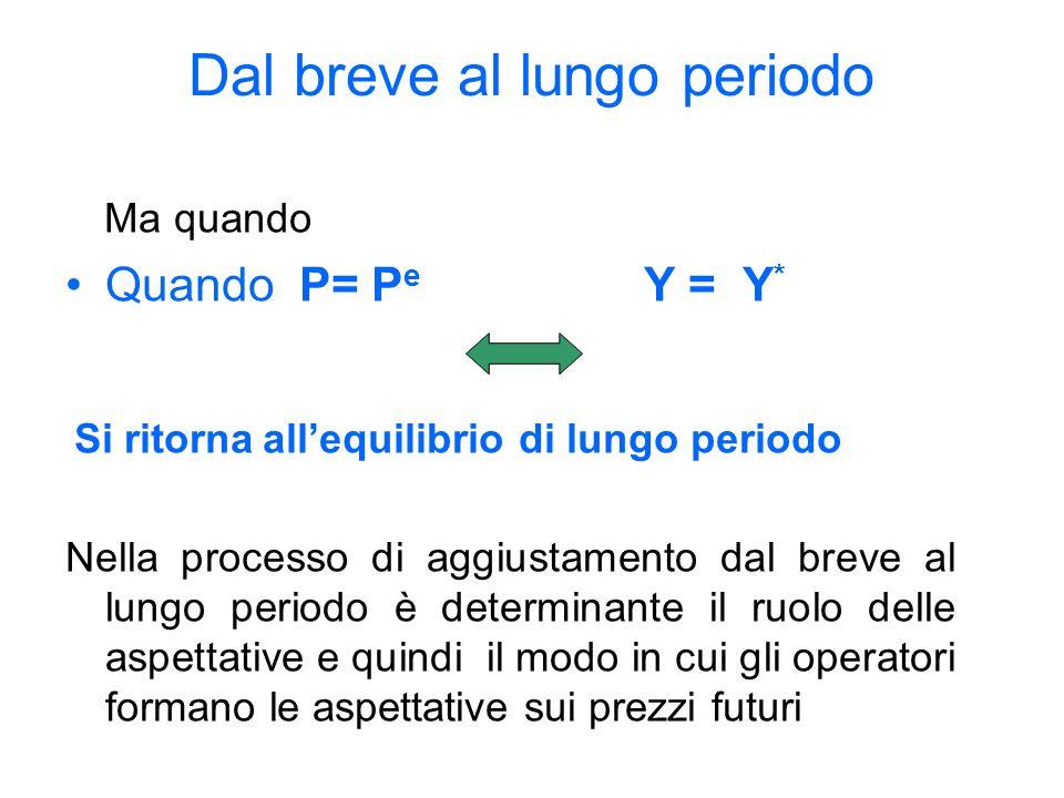 Dal breve al lungo periodo Ma quando Quando P= P e Y = Y * Si ritorna allequilibrio di lungo periodo Nella processo di aggiustamento dal breve al lung