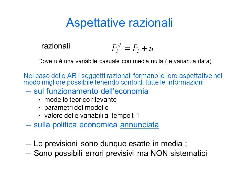 Aspettative razionali razionali Dove u è una variabile casuale con media nulla ( e varianza data) Nel caso delle AR i soggetti razionali formano le lo
