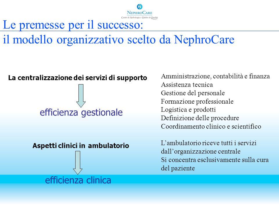 Le premesse per il successo: il modello organizzativo scelto da NephroCare La centralizzazione dei servizi di supporto Amministrazione, contabilità e