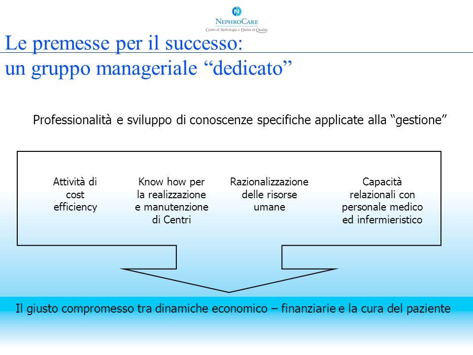 Le premesse per il successo: un gruppo manageriale dedicato Professionalità e sviluppo di conoscenze specifiche applicate alla gestione Attività di co