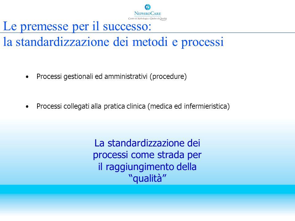 Le premesse per il successo: la standardizzazione dei metodi e processi Processi gestionali ed amministrativi (procedure) Processi collegati alla prat