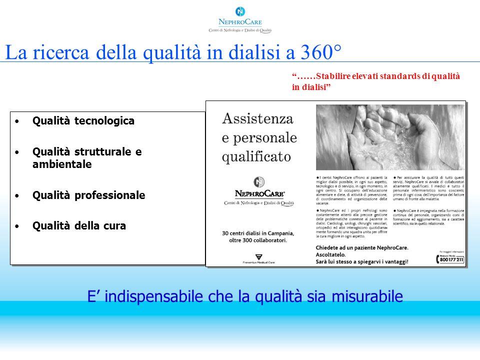 La ricerca della qualità in dialisi a 360° Qualità tecnologica Qualità strutturale e ambientale Qualità professionale Qualità della cura Qualità tecno