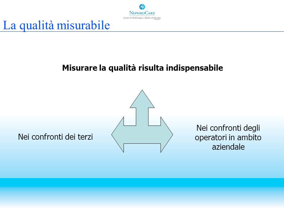 La qualità misurabile Misurare la qualità risulta indispensabile Nei confronti dei terzi Nei confronti degli operatori in ambito aziendale