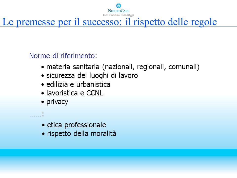 Le premesse per il successo: il rispetto delle regole Norme di riferimento: materia sanitaria (nazionali, regionali, comunali) sicurezza dei luoghi di