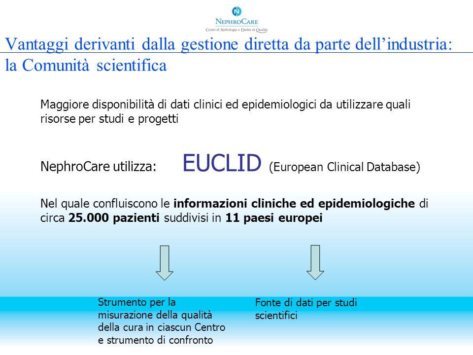 Vantaggi derivanti dalla gestione diretta da parte dellindustria: la Comunità scientifica Maggiore disponibilità di dati clinici ed epidemiologici da