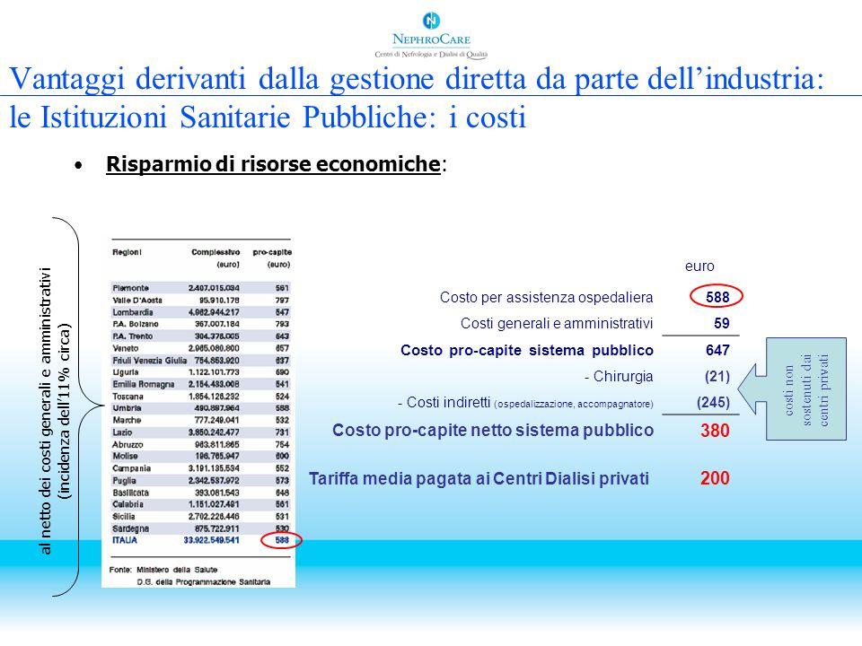 Vantaggi derivanti dalla gestione diretta da parte dellindustria: le Istituzioni Sanitarie Pubbliche: i costi Risparmio di risorse economiche: al nett