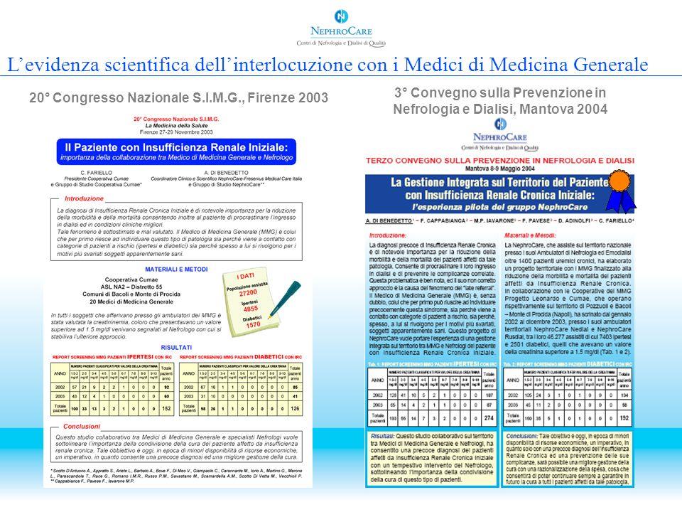 3° Convegno sulla Prevenzione in Nefrologia e Dialisi, Mantova 2004 20° Congresso Nazionale S.I.M.G., Firenze 2003 Levidenza scientifica dellinterlocu