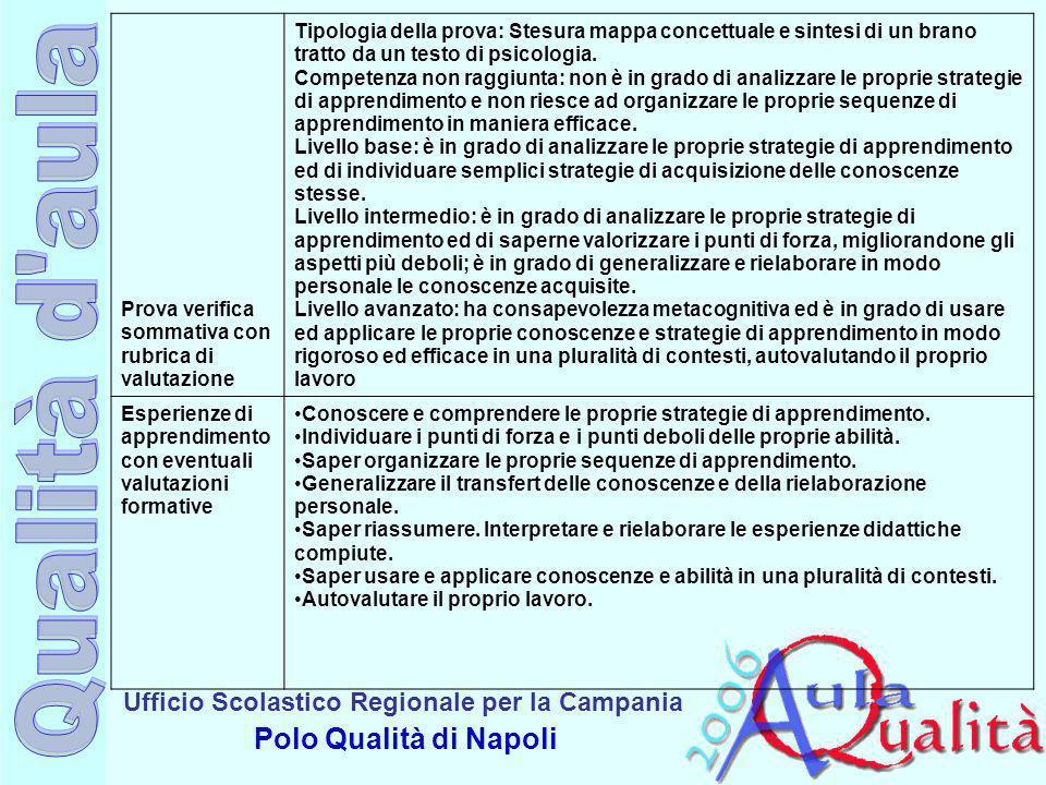 Ufficio Scolastico Regionale per la Campania Polo Qualità di Napoli Prova verifica sommativa con rubrica di valutazione Tipologia della prova: Stesura