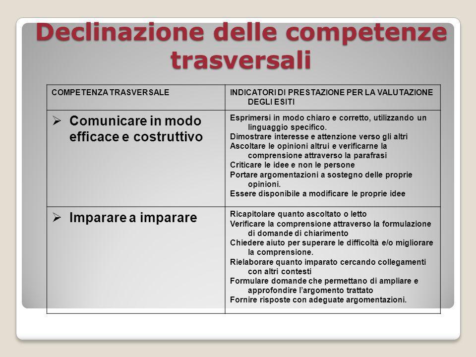 COMPETENZA TRASVERSALEINDICATORI DI PRESTAZIONE PER LA VALUTAZIONE DEGLI ESITI Comunicare in modo efficace e costruttivo Esprimersi in modo chiaro e c