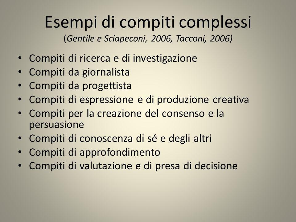 Esempi di compiti complessi (Gentile e Sciapeconi, 2006, Tacconi, 2006) Compiti di ricerca e di investigazione Compiti da giornalista Compiti da proge