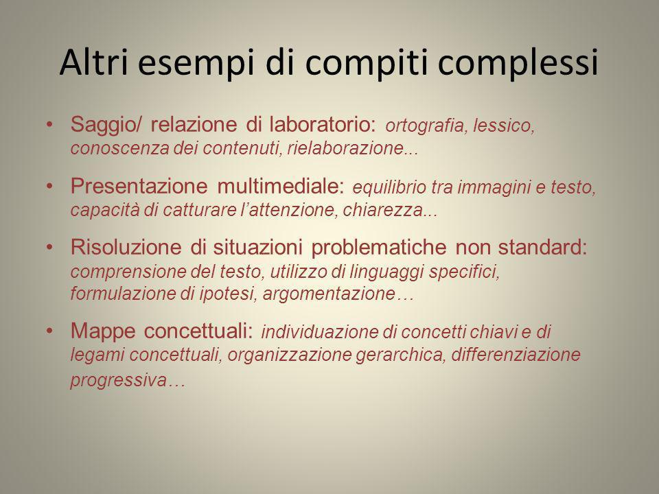 Altri esempi di compiti complessi Saggio/ relazione di laboratorio: ortografia, lessico, conoscenza dei contenuti, rielaborazione... Presentazione mul