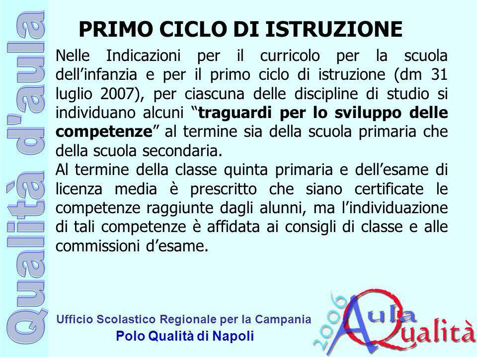 Ufficio Scolastico Regionale per la Campania Polo Qualità di Napoli PRIMO CICLO DI ISTRUZIONE Nelle Indicazioni per il curricolo per la scuola dellinf