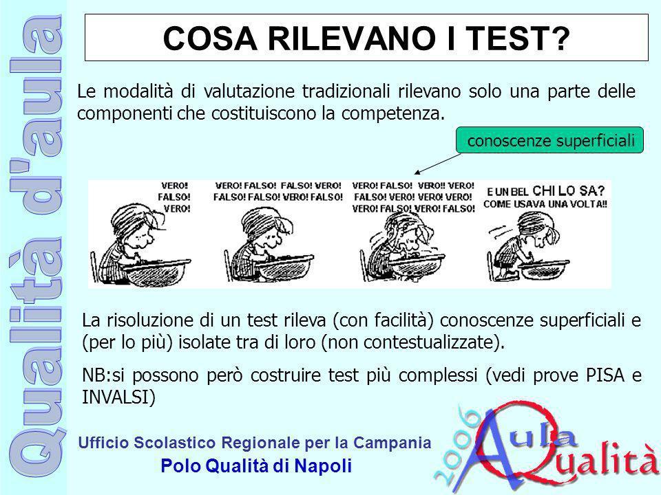 Ufficio Scolastico Regionale per la Campania Polo Qualità di Napoli COSA RILEVANO I TEST? La risoluzione di un test rileva (con facilità) conoscenze s