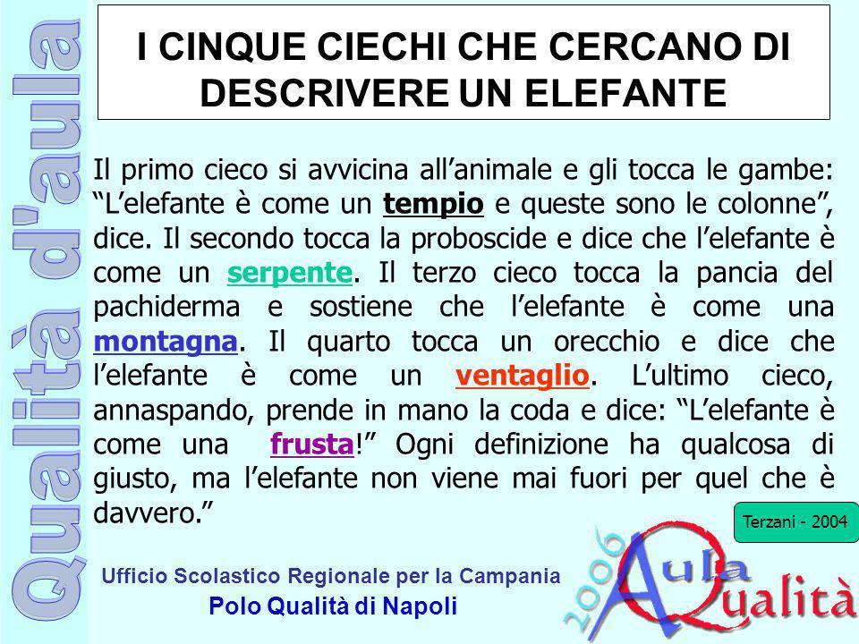 Ufficio Scolastico Regionale per la Campania Polo Qualità di Napoli I CINQUE CIECHI CHE CERCANO DI DESCRIVERE UN ELEFANTE Il primo cieco si avvicina a