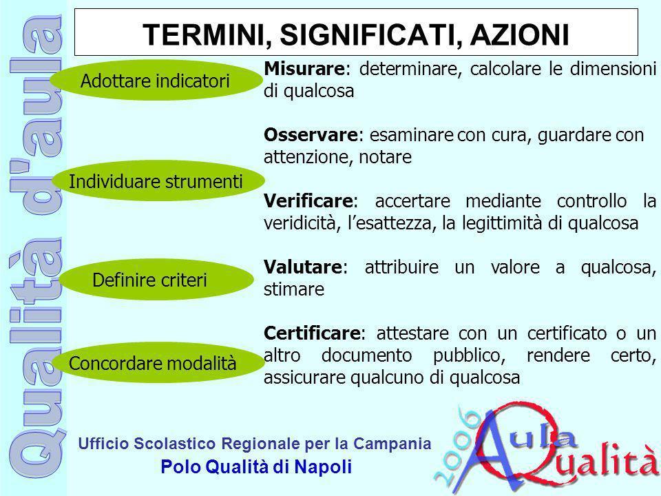 Ufficio Scolastico Regionale per la Campania Polo Qualità di Napoli TERMINI, SIGNIFICATI, AZIONI Misurare: determinare, calcolare le dimensioni di qua