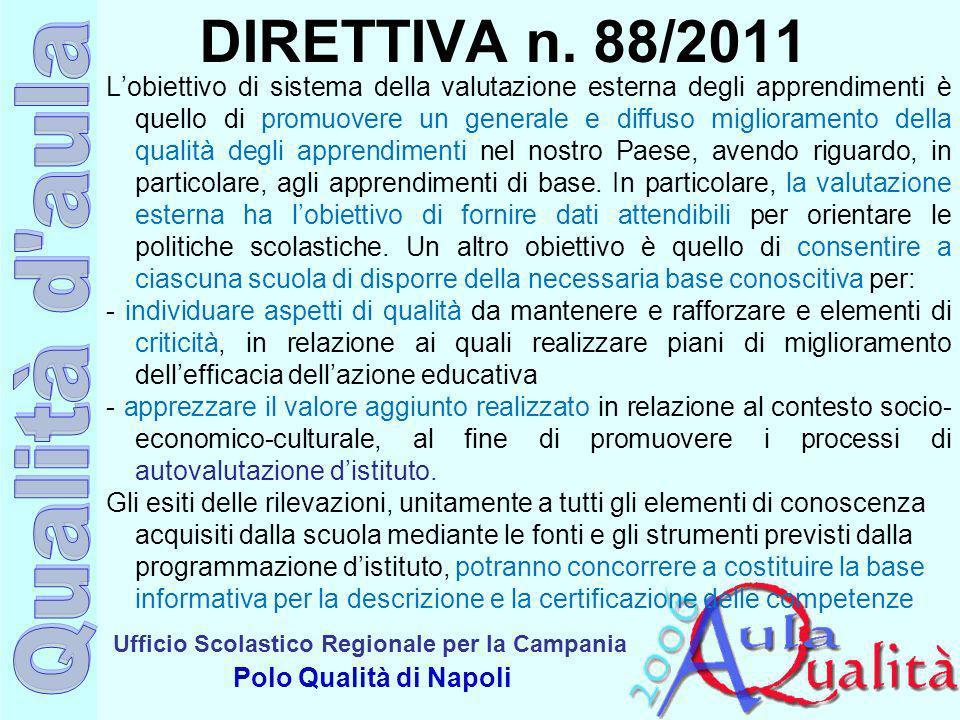 Ufficio Scolastico Regionale per la Campania Polo Qualità di Napoli DIRETTIVA n. 88/2011 Lobiettivo di sistema della valutazione esterna degli apprend