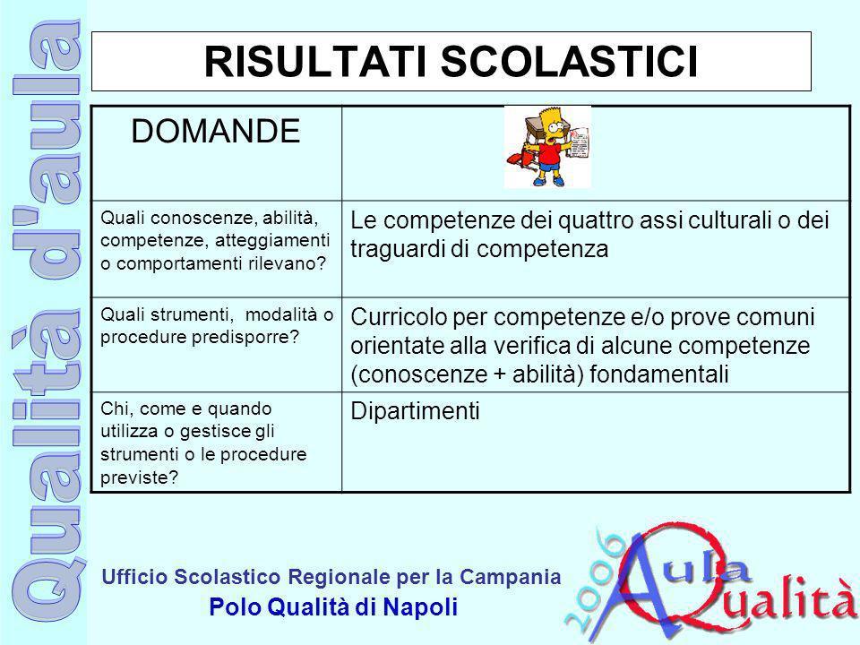 Ufficio Scolastico Regionale per la Campania Polo Qualità di Napoli RISULTATI SCOLASTICI DOMANDE Quali conoscenze, abilità, competenze, atteggiamenti