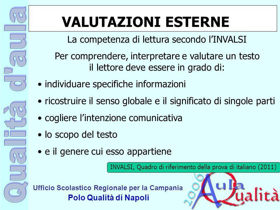 Ufficio Scolastico Regionale per la Campania Polo Qualità di Napoli INVALSI, Quadro di riferimento della prova di italiano (2011) VALUTAZIONI ESTERNE