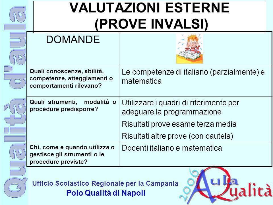 Ufficio Scolastico Regionale per la Campania Polo Qualità di Napoli VALUTAZIONI ESTERNE (PROVE INVALSI) DOMANDE Quali conoscenze, abilità, competenze,