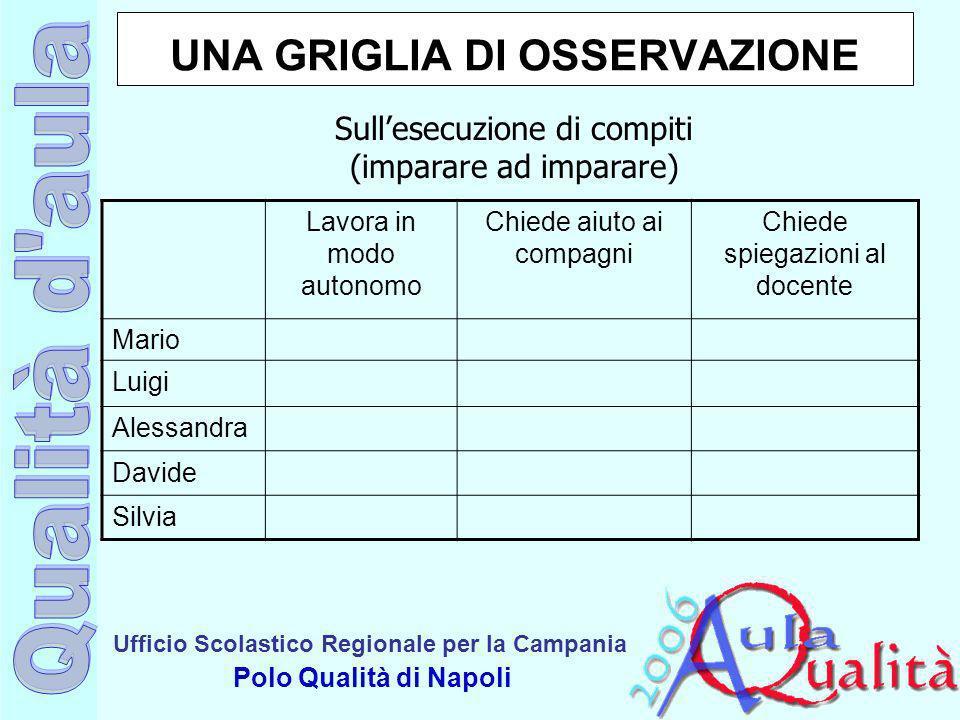 Ufficio Scolastico Regionale per la Campania Polo Qualità di Napoli UNA GRIGLIA DI OSSERVAZIONE Lavora in modo autonomo Chiede aiuto ai compagni Chied