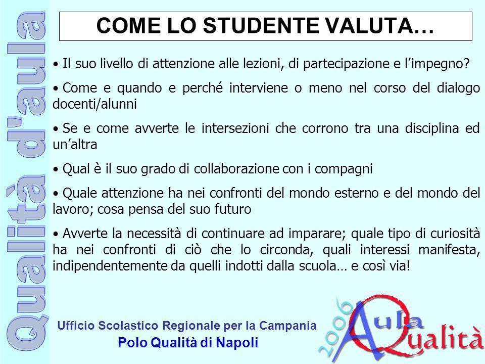 Ufficio Scolastico Regionale per la Campania Polo Qualità di Napoli COME LO STUDENTE VALUTA… Il suo livello di attenzione alle lezioni, di partecipazi