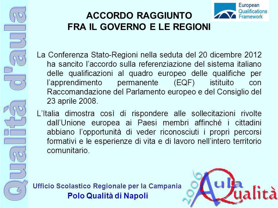 Ufficio Scolastico Regionale per la Campania Polo Qualità di Napoli Cfr.