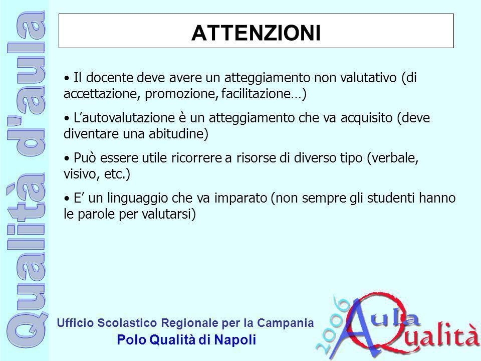 Ufficio Scolastico Regionale per la Campania Polo Qualità di Napoli ATTENZIONI Il docente deve avere un atteggiamento non valutativo (di accettazione,