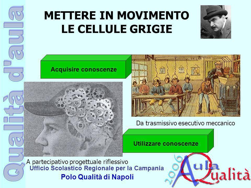 Ufficio Scolastico Regionale per la Campania Polo Qualità di Napoli METTERE IN MOVIMENTO LE CELLULE GRIGIE Da trasmissivo esecutivo meccanico Acquisir
