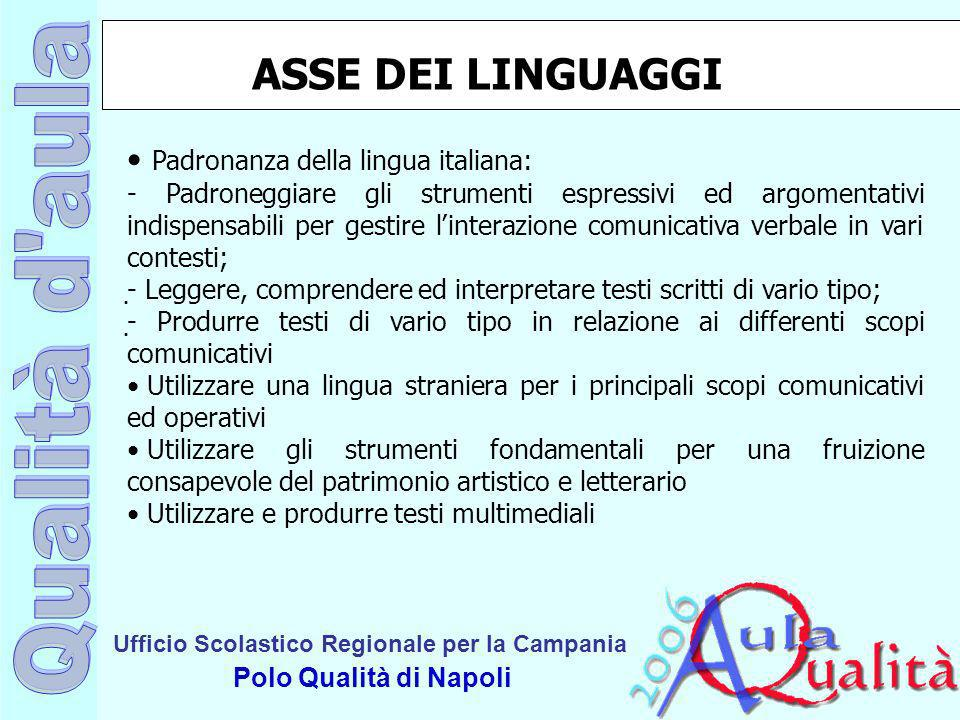Ufficio Scolastico Regionale per la Campania Polo Qualità di Napoli ASSE DEI LINGUAGGI Padronanza della lingua italiana: - Padroneggiare gli strumenti