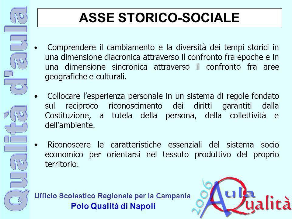 Ufficio Scolastico Regionale per la Campania Polo Qualità di Napoli ASSE STORICO-SOCIALE Comprendere il cambiamento e la diversità dei tempi storici i