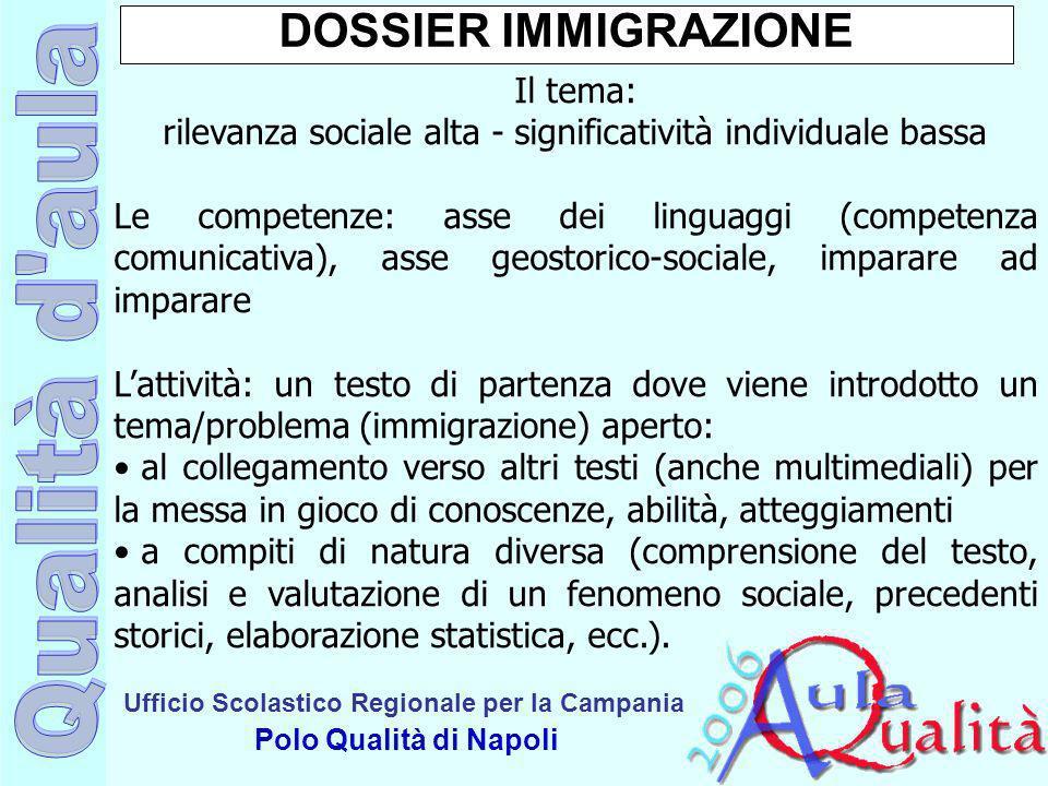 Ufficio Scolastico Regionale per la Campania Polo Qualità di Napoli DOSSIER IMMIGRAZIONE Il tema: rilevanza sociale alta - significatività individuale