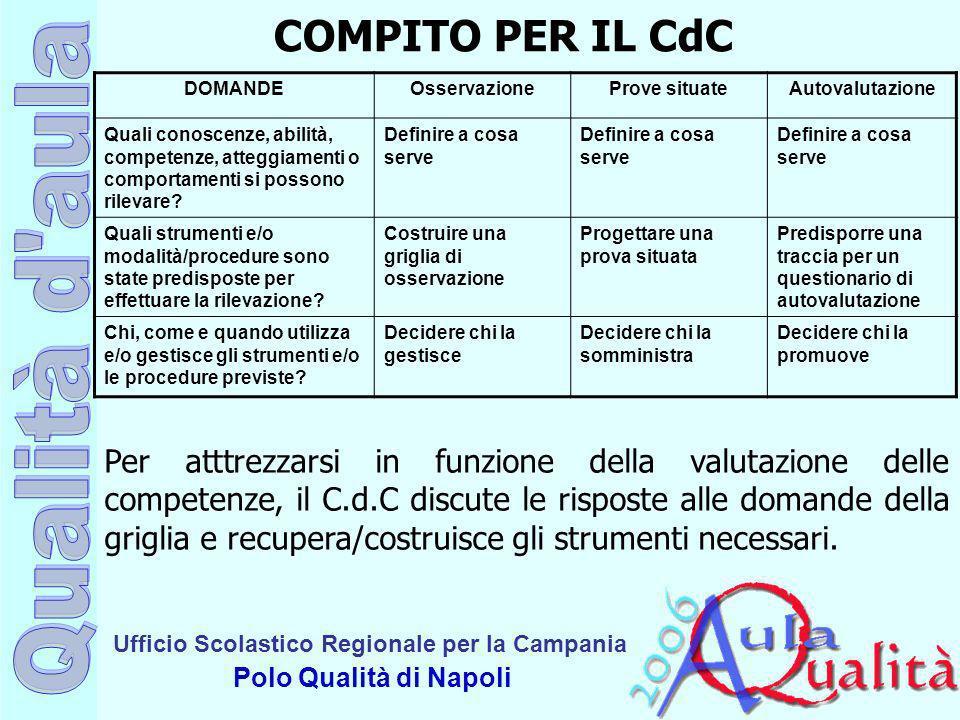 Ufficio Scolastico Regionale per la Campania Polo Qualità di Napoli DOMANDEOsservazioneProve situateAutovalutazione Quali conoscenze, abilità, compete