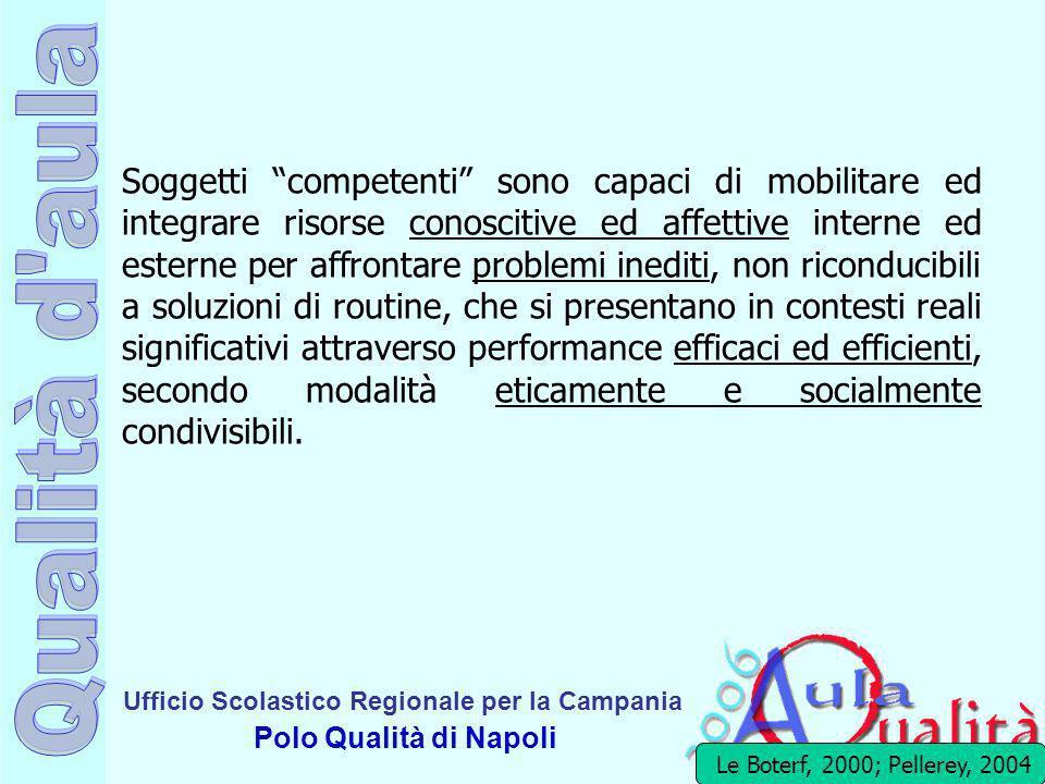 Ufficio Scolastico Regionale per la Campania Polo Qualità di Napoli Soggetti competenti sono capaci di mobilitare ed integrare risorse conoscitive ed