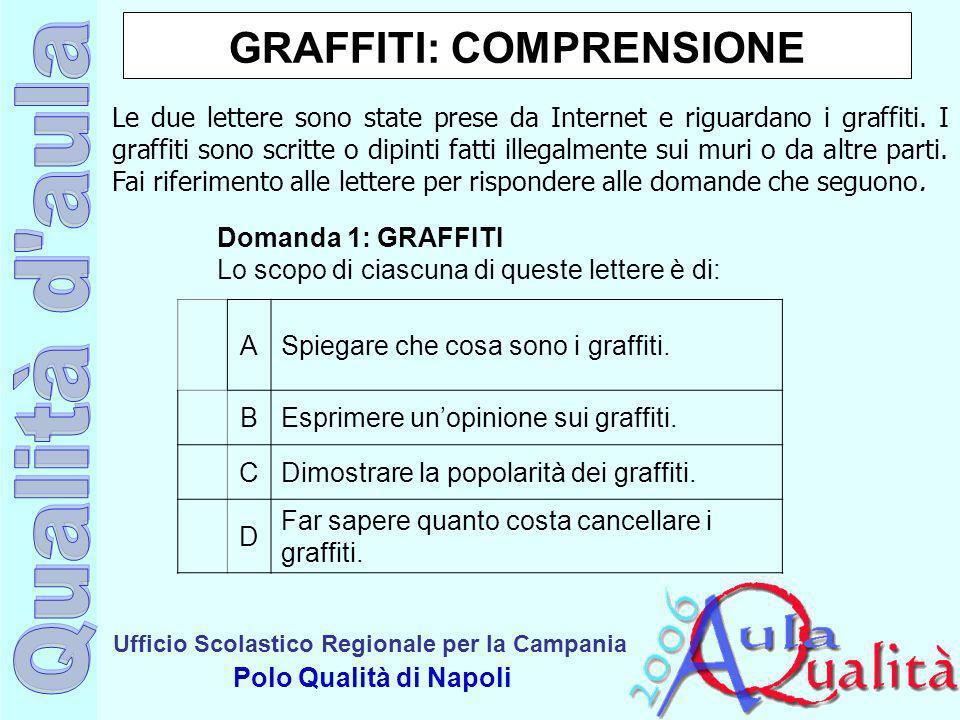 Ufficio Scolastico Regionale per la Campania Polo Qualità di Napoli GRAFFITI: COMPRENSIONE Le due lettere sono state prese da Internet e riguardano i