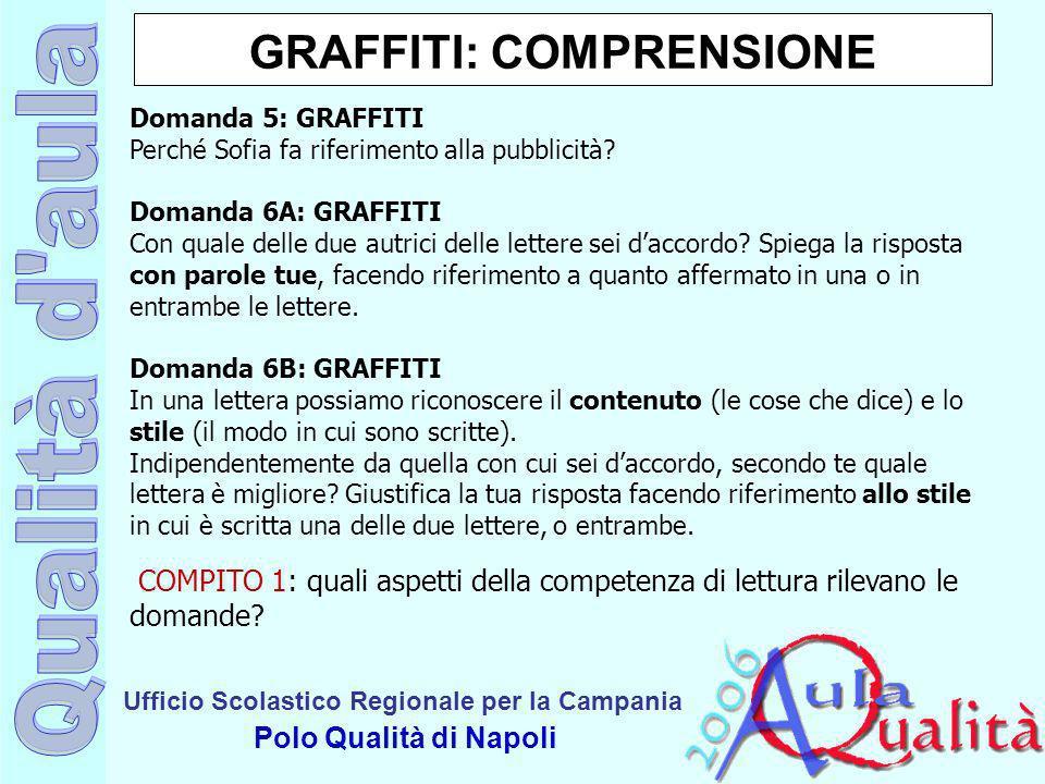 Ufficio Scolastico Regionale per la Campania Polo Qualità di Napoli GRAFFITI: COMPRENSIONE COMPITO 1: quali aspetti della competenza di lettura rileva