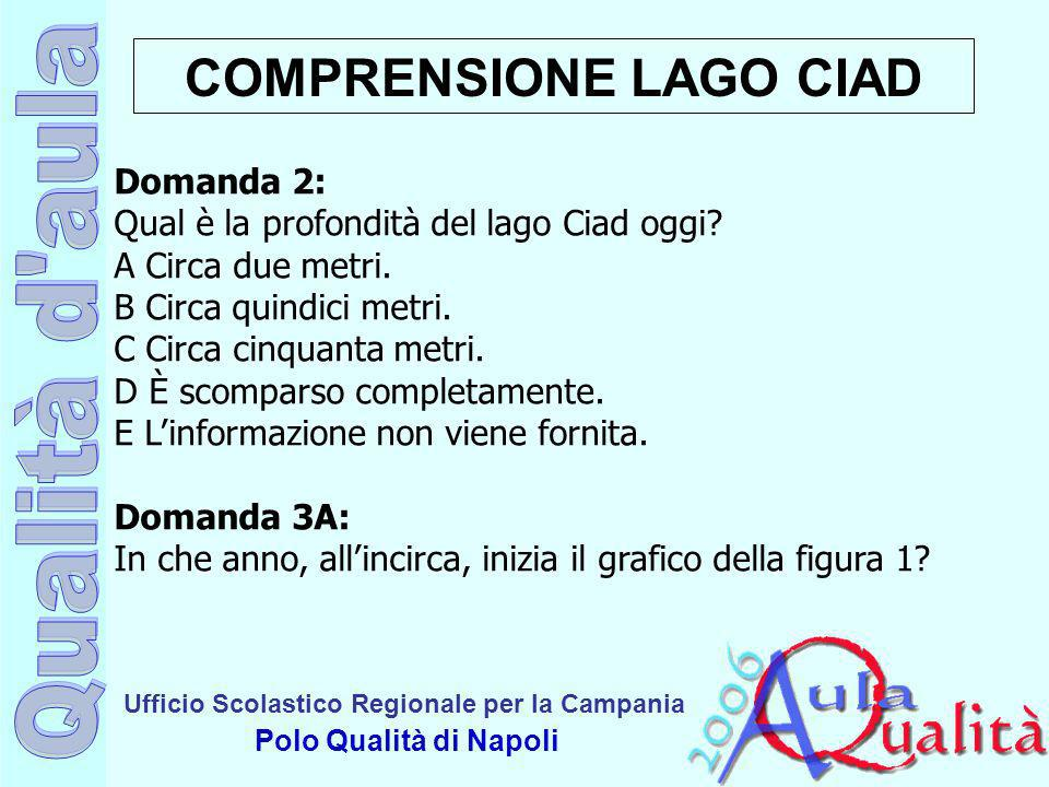 Ufficio Scolastico Regionale per la Campania Polo Qualità di Napoli COMPRENSIONE LAGO CIAD Domanda 2: Qual è la profondità del lago Ciad oggi? A Circa