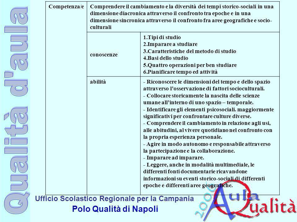Ufficio Scolastico Regionale per la Campania Polo Qualità di Napoli Competenza/eComprendere il cambiamento e la diversità dei tempi storico-sociali in