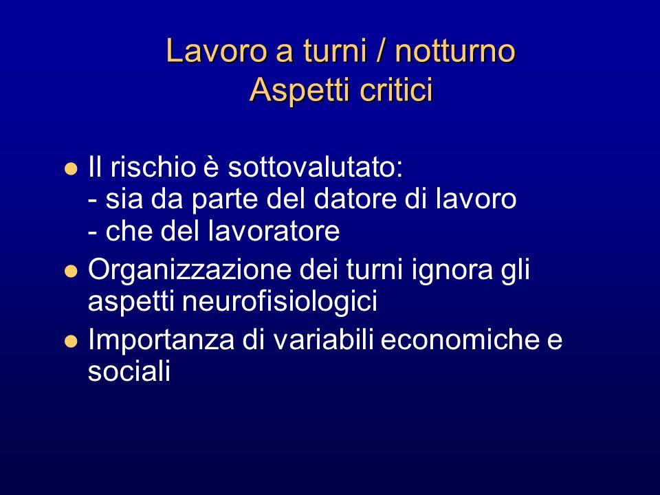 Lavoro a turni / notturno Aspetti critici Esempi di turni non ergonomici: Ceramiche Civita Castellana (VT) - turno unico 4-12 a.m.