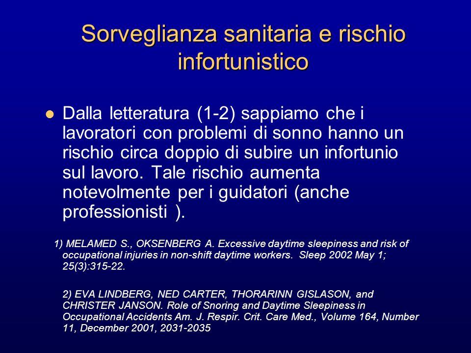 Sorveglianza sanitaria e rischio infortunistico Dalla letteratura (1-2) sappiamo che i lavoratori con problemi di sonno hanno un rischio circa doppio