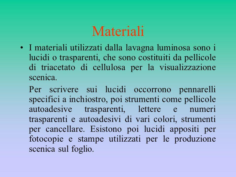 Materiali I materiali utilizzati dalla lavagna luminosa sono i lucidi o trasparenti, che sono costituiti da pellicole di triacetato di cellulosa per l