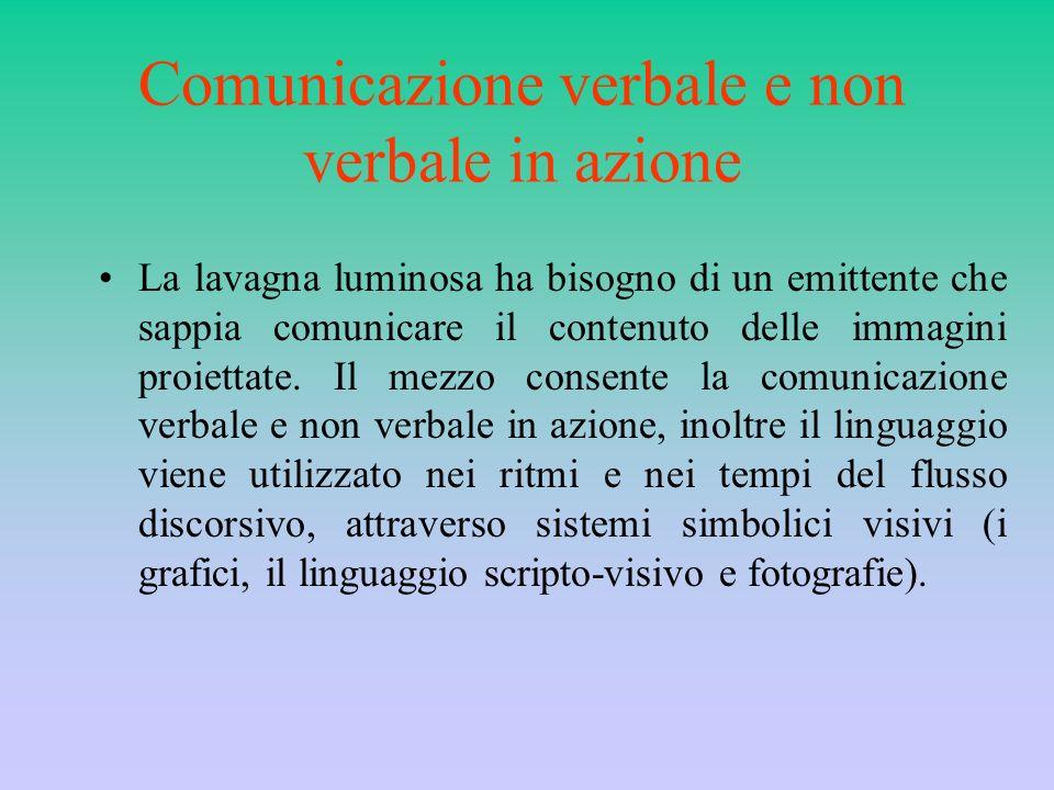 Comunicazione verbale e non verbale in azione La lavagna luminosa ha bisogno di un emittente che sappia comunicare il contenuto delle immagini proiett